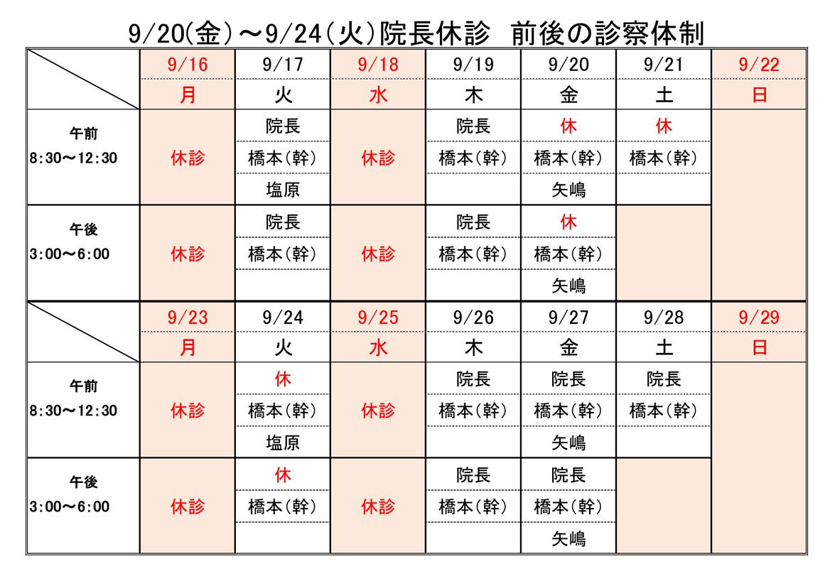 院長休診による診察体制表